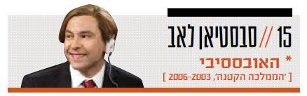 סבסטיאן לאב [ 'הממלכה הקטנה', 2003–2006 ]