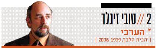 2 // טובי זיגלר[ 'הבית הלבן', 1999–2006 ]
